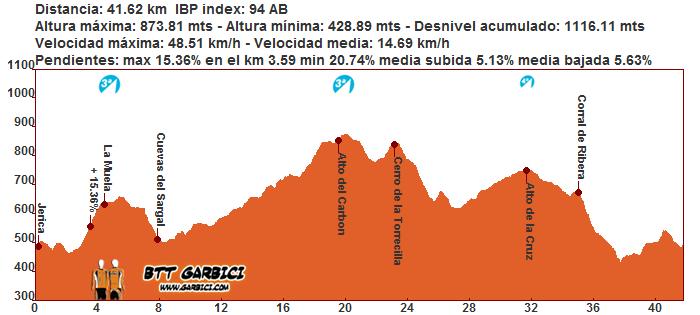 """I Marcha MTB """"Caminos Mudéjares"""" de Jérica"""